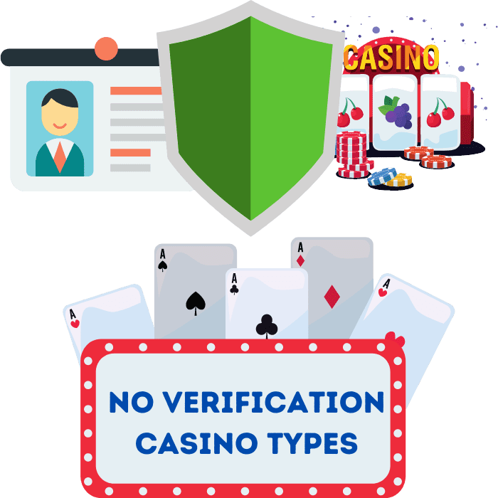 Types of Casinos Without Verification