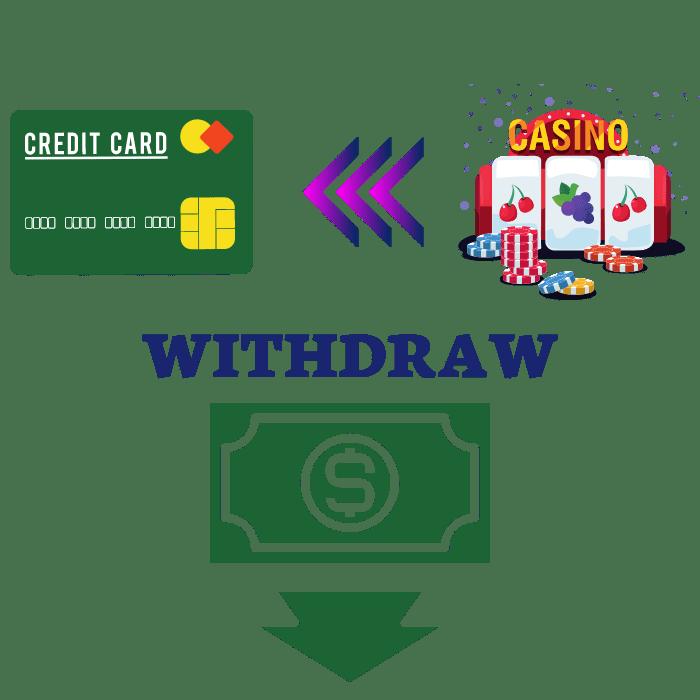 Credit Card Withdrawal